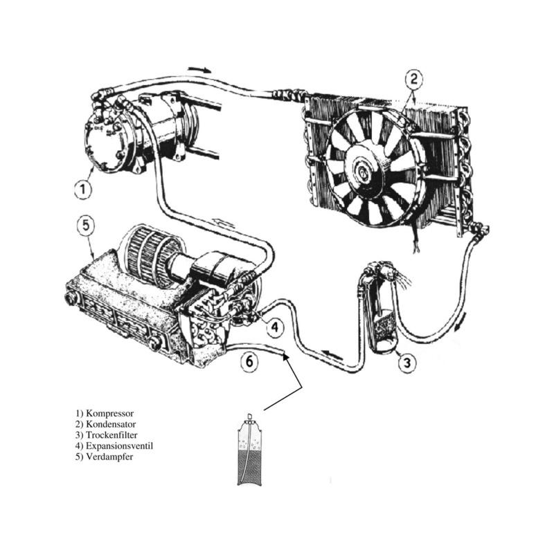 Chai xịt vệ sinh và diệt khuẩn khử mùi hệ thống điều hòa - dàn lạnh xe Wurth Klima - Air Conditioning 089376410 300ml